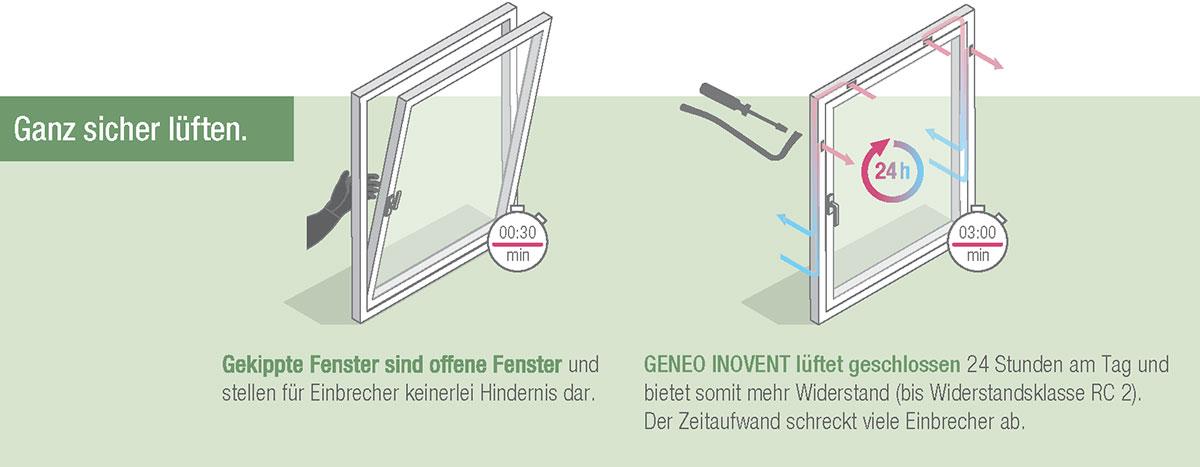 Super REHAU GENEO INOVENT Fenster   Kurt Weis - Fensterbau, Billigheim CV69